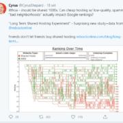 hosting condiviso penalizzazioni seo
