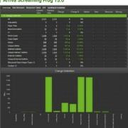 Screaming Frog Release 15.0: le novità del SEO tool di scansione