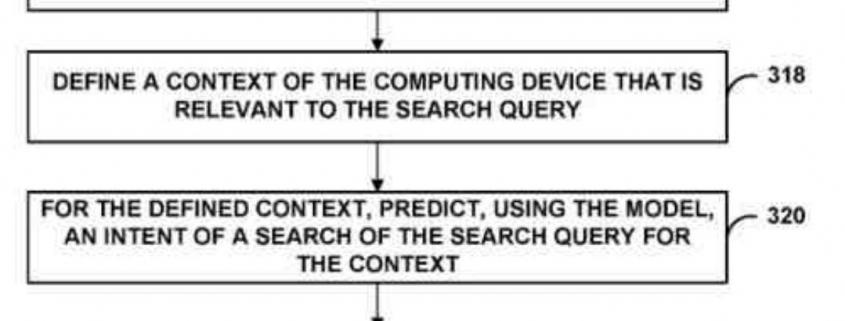 Ai di Google prevede search intent con il contesto