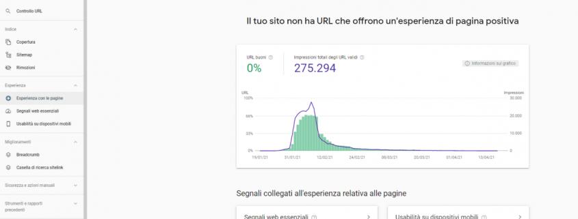 Rapporto Esperienza utente in Google Search Console