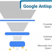 Google blocca lo spam con l'intelligenza artificiale