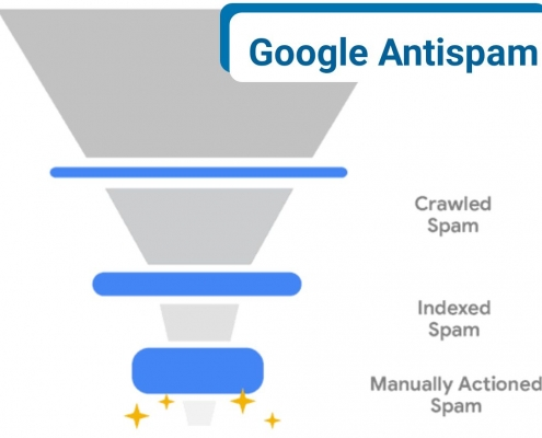 Google blocca lo spam con l'intelligenza artificiale