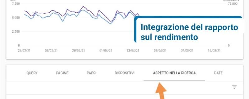 Google Search Console migliora il rapporto sul Rendimento aggiungendo il tab Aspetto Nella Ricerca