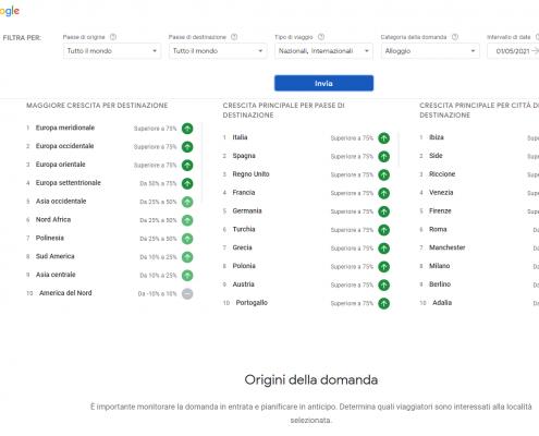 Google Destination Insights è il tool di Google per le attività turistiche!