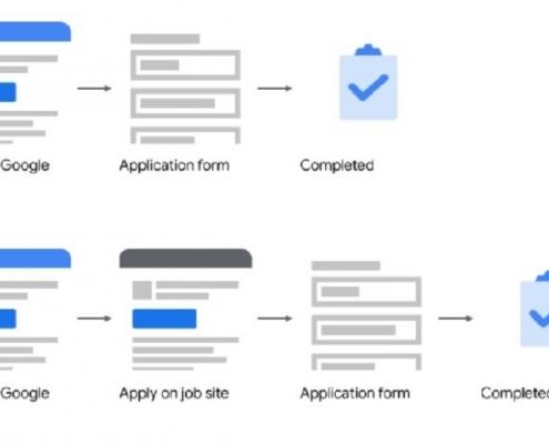 Google annuncia l'arrivo del nuovo markup dei dati strutturati e delle nuove linee guida sui contenuti editoriali di offerte di lavoro nei risultati di ricerca.